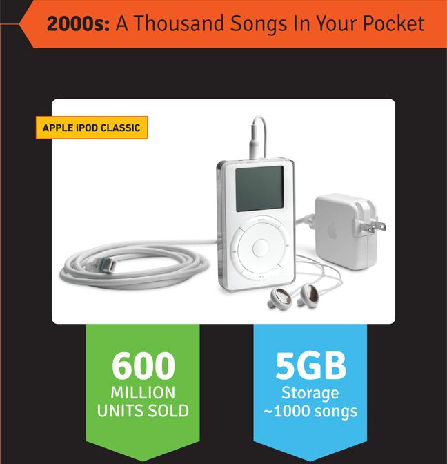 2000s in music (UK)