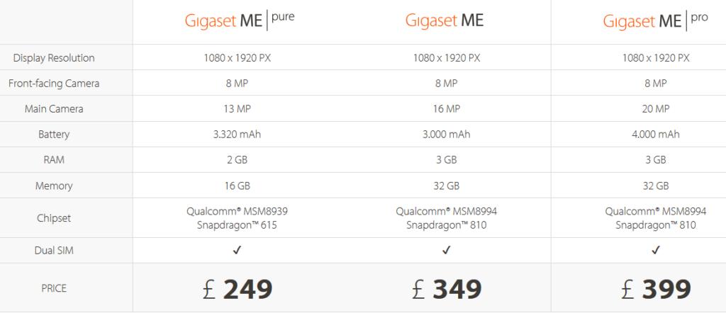gigaset me features comparison